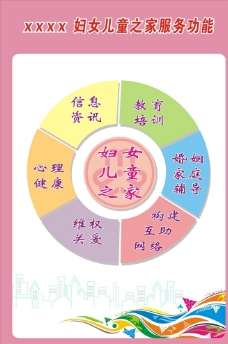 妇女儿童之家服务功能图片