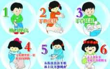 洗手六步曲图片
