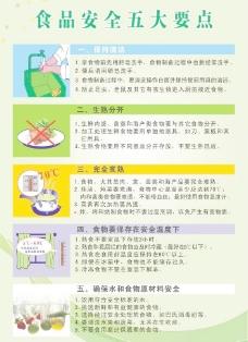 食品安全五大要点图片