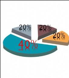 商务数据分析图