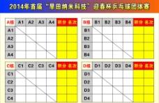 乒乓球赛 积分 名次图片