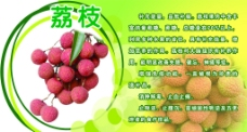 超市水果功效吊旗图片