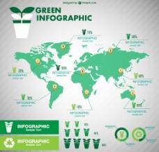 环保图表图片