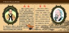 中医图版图片