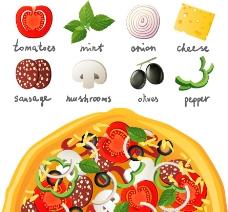 披萨饼原料图片