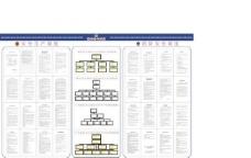 安全制度架构图图片