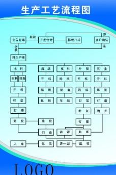 家具厂生产工艺流程图图片