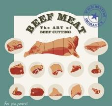 肉食图标肉类标志图片