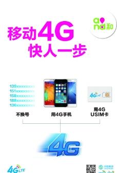 4G换卡流程图片