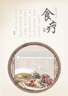 中医展板食疗图片